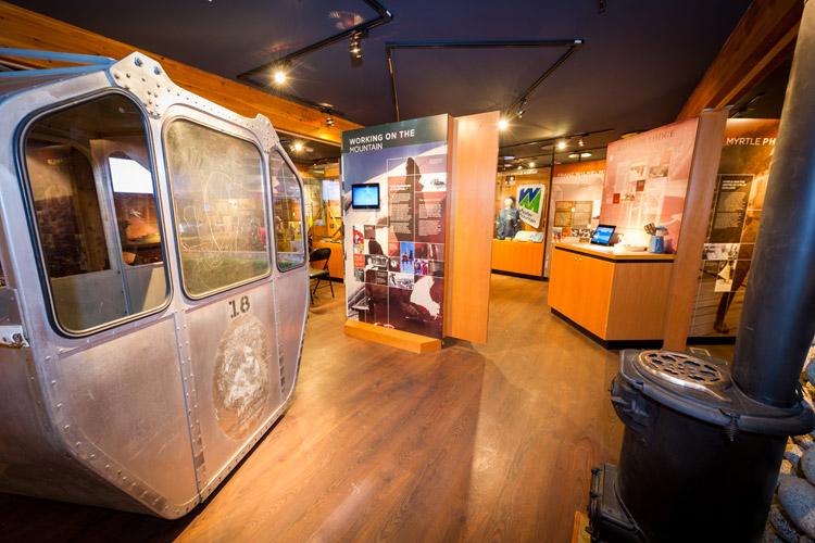 Inside the Whistler Museum