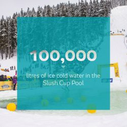 Slush Cup Whistler at WSSF