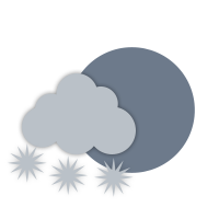 Cloudy with clear periods with isolated flurries developing by midnight.