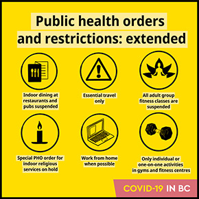 Public Health Orders and Directions for all of BC