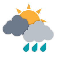 Cloudy with sunny periods and isolated showers.
